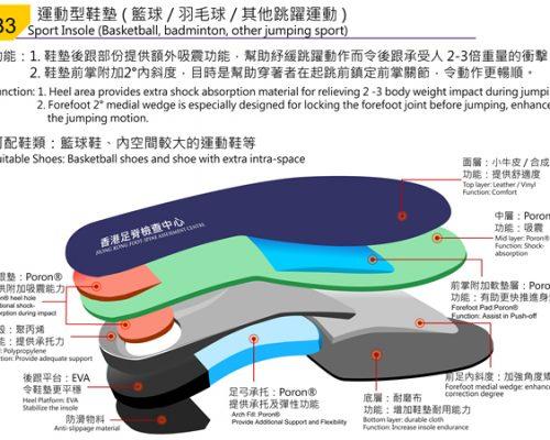 訂造鞋墊 鞋墊 按腳患者需要製造 訂造 訂做